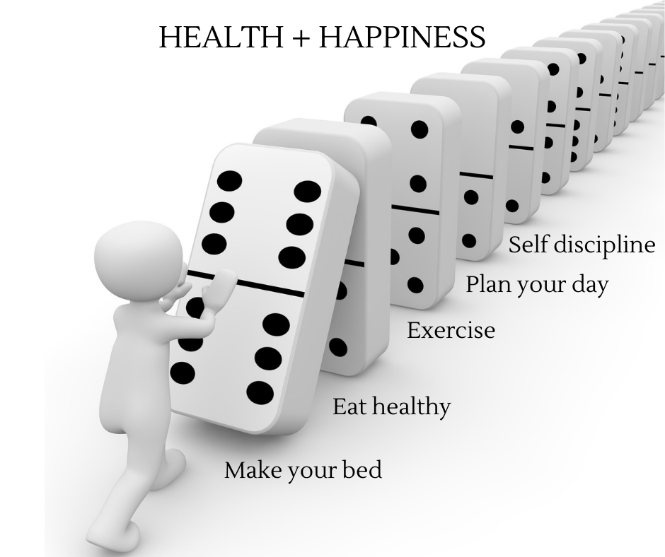Keystone Habits by Julie Leonard: Make your Bed, Healthy Eating, Exercise, Planning your Day, Self Discipline.